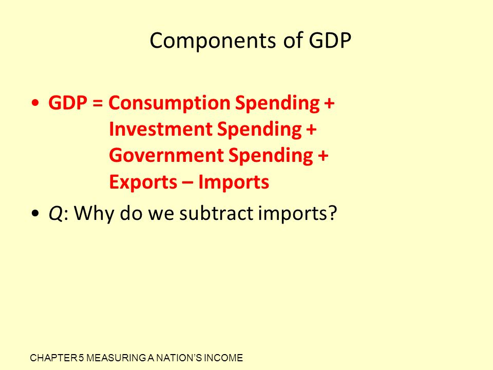 Components of GDP GDP = Consumption Spending + Investment Spending + Government Spending + Exports – Imports.