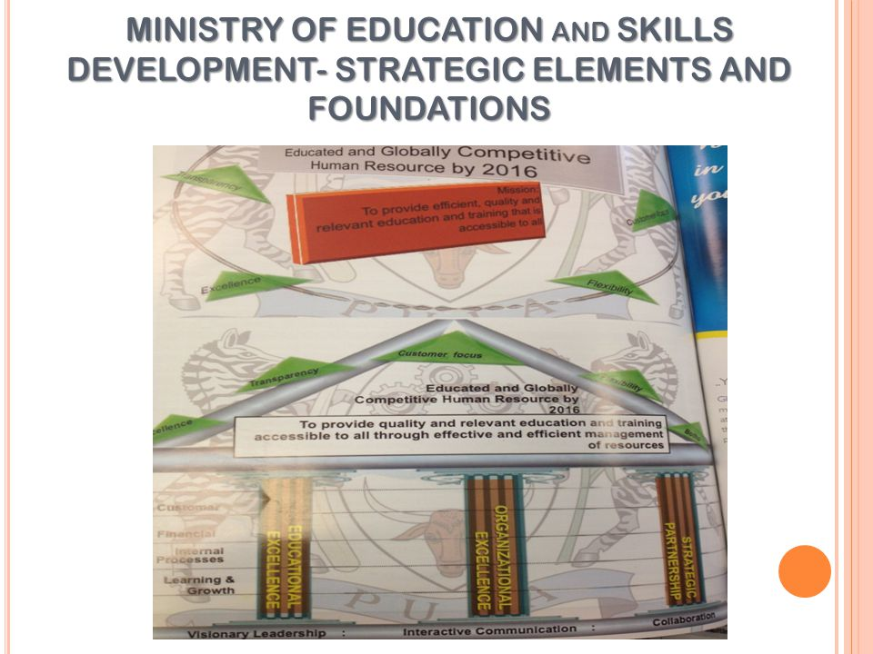 MINISTRY OF EDUCATION and SKILLS DEVELOPMENT- STRATEGIC ELEMENTS AND FOUNDATIONS