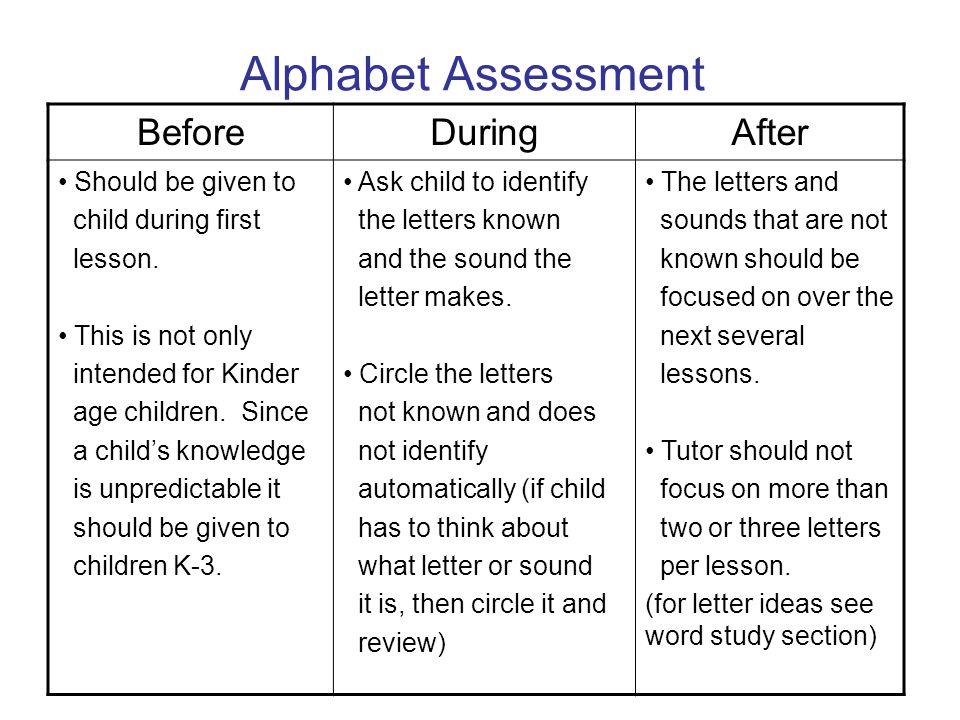 Alphabet Assessment Before During After Should be given to