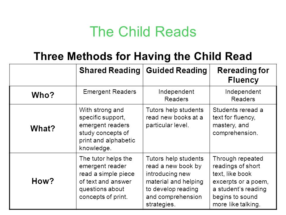 Three Methods for Having the Child Read