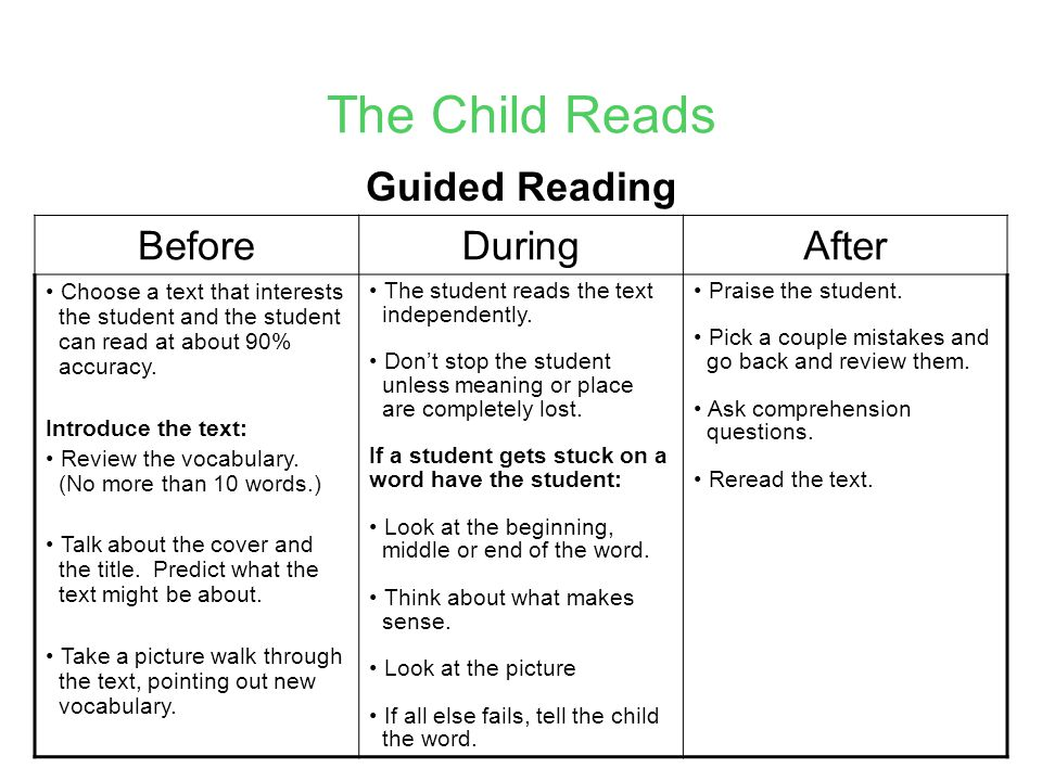 The Child Reads Guided Reading Before During After