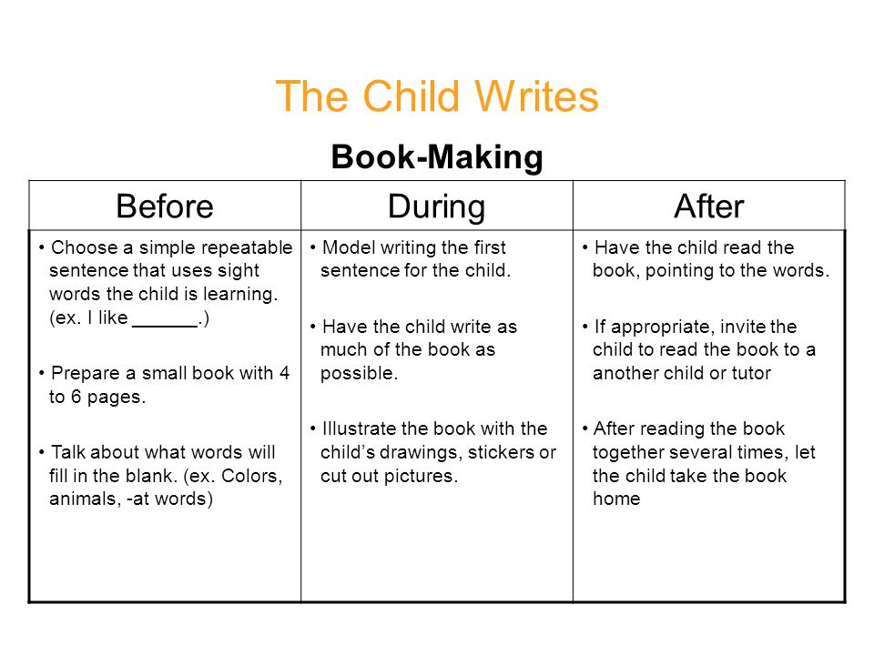 The Child Writes Book-Making Before During After