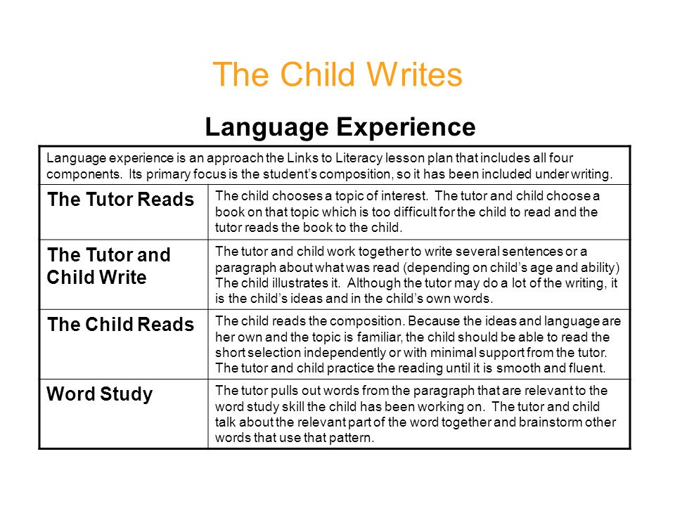 The Child Writes Language Experience The Tutor Reads