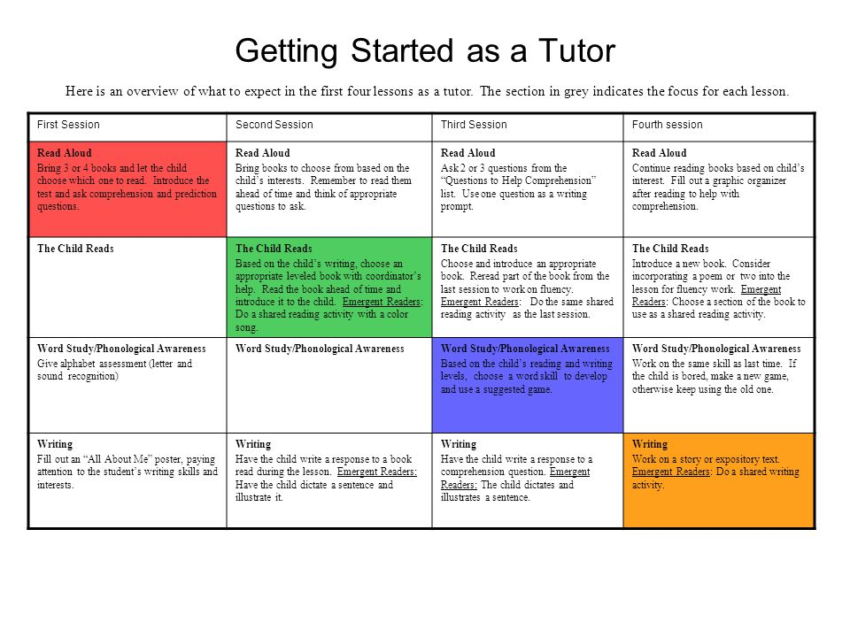 Getting Started as a Tutor