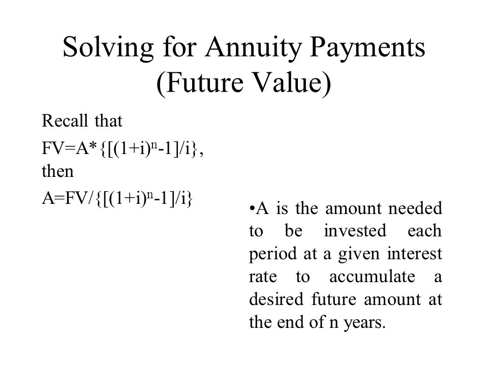 Solving for Annuity Payments (Future Value)