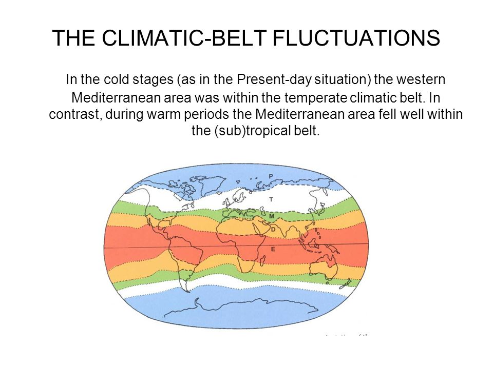 THE CLIMATIC-BELT FLUCTUATIONS