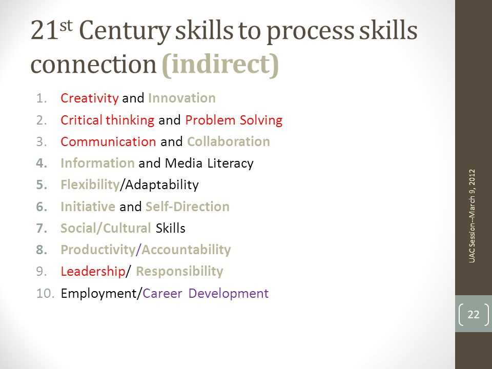 21st Century skills to process skills connection (indirect)