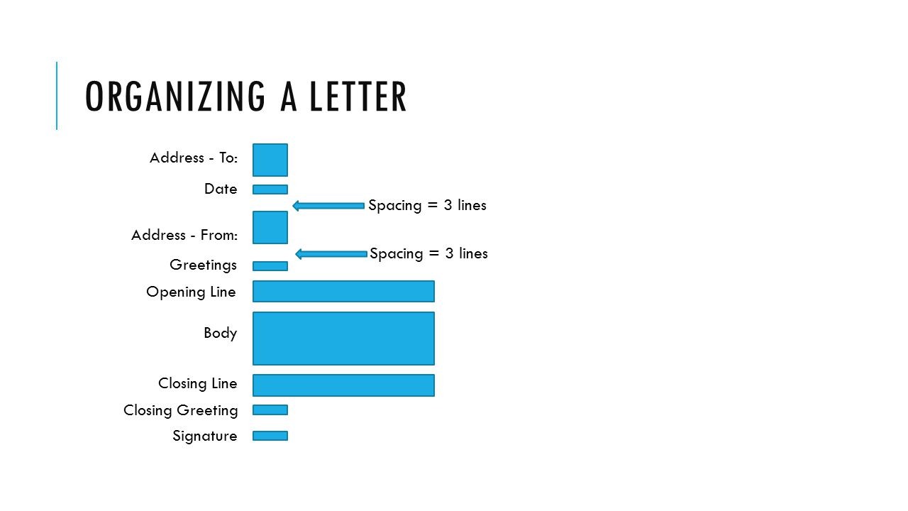 Organizing a letter Address - To: Date Spacing = 3 lines