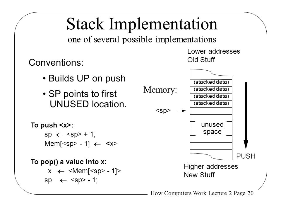 Stack Implementation one of several possible implementations
