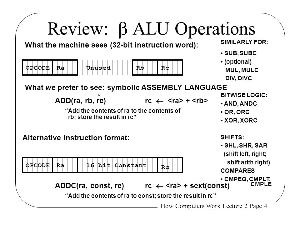 Review: b ALU Operations