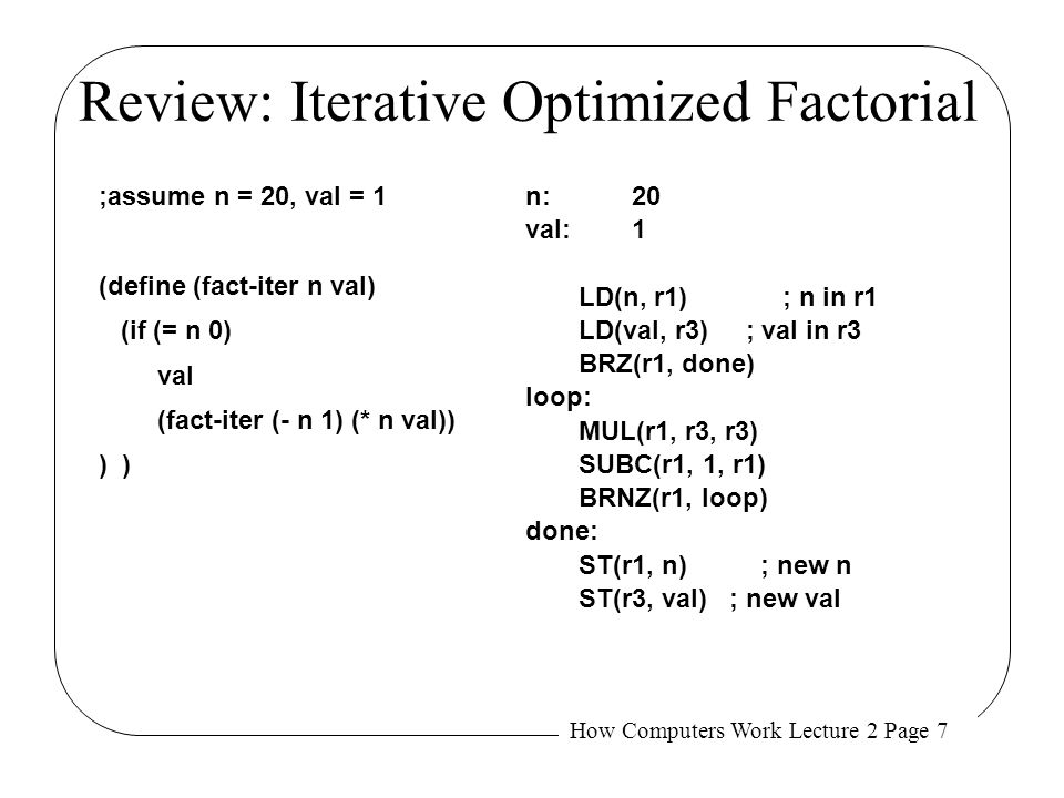 Review: Iterative Optimized Factorial