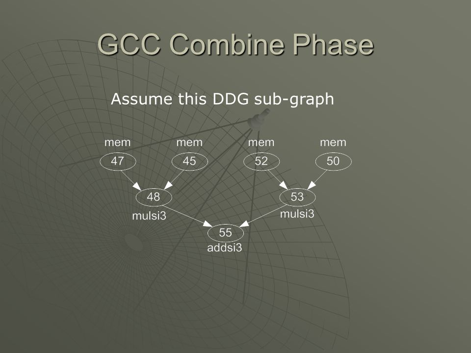 GCC Combine Phase Assume this DDG sub-graph