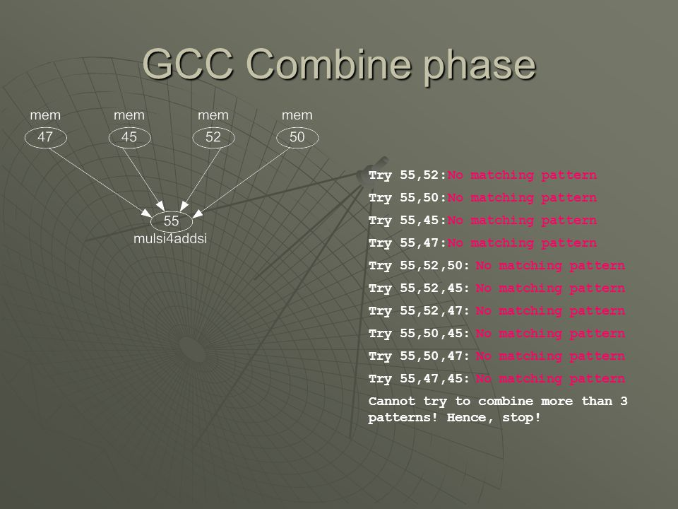 GCC Combine phase Try 55,52: No matching pattern Try 55,50: