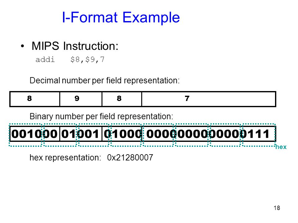 I-Format Example MIPS Instruction: 001000 01001 01000 0000000000000111