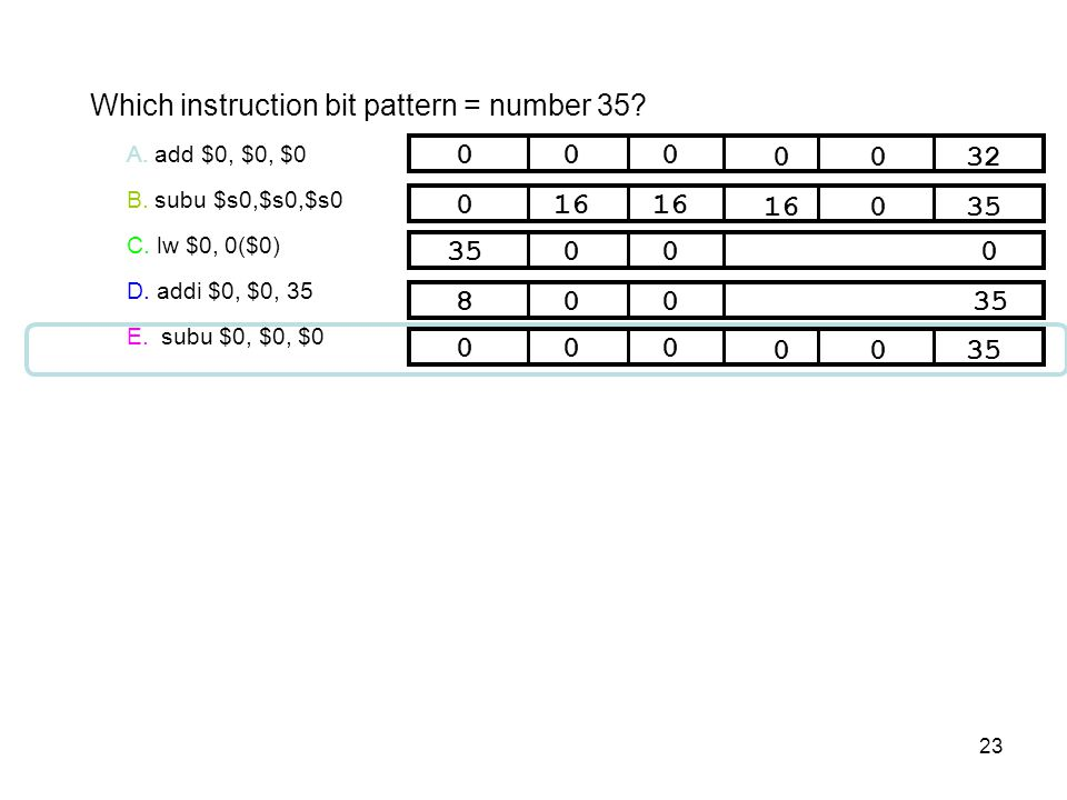 Which instruction bit pattern = number 35