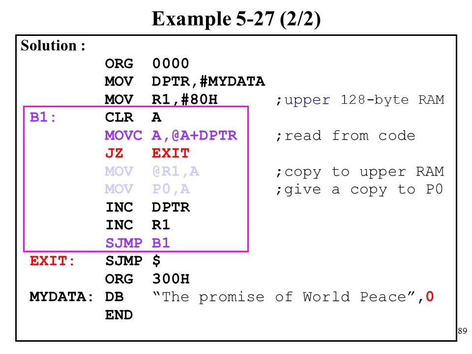 Example 5-27 (2/2) Solution : ORG 0000 MOV DPTR,#MYDATA