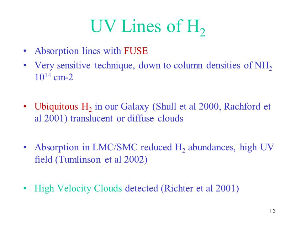 UV Lines of H2 Absorption lines with FUSE