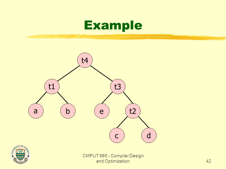 CMPUT 680 - Compiler Design and Optimization