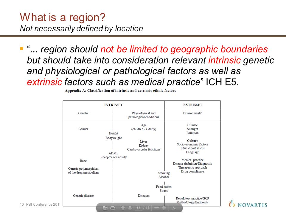 What is a region Not necessarily defined by location.