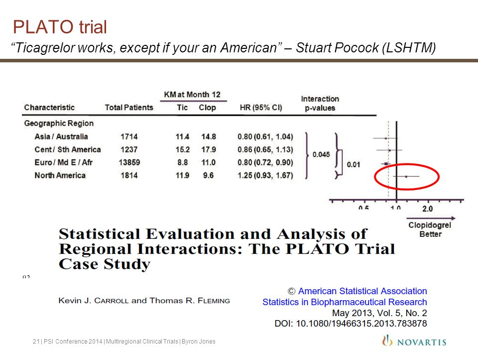 PLATO trial Ticagrelor works, except if your an American – Stuart Pocock (LSHTM)