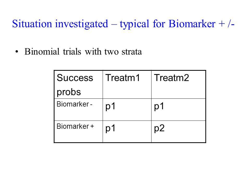 Situation investigated – typical for Biomarker + /-