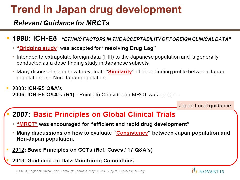 Trend in Japan drug development