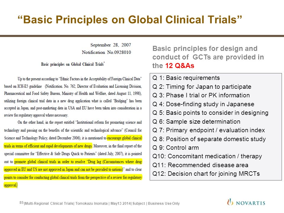 Basic Principles on Global Clinical Trials