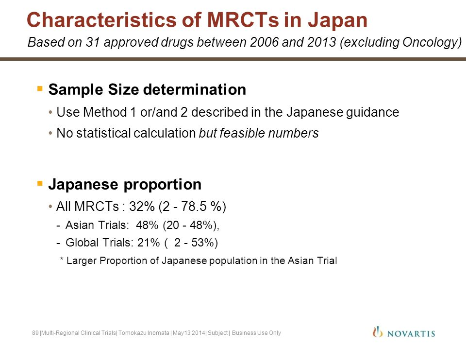 Characteristics of MRCTs in Japan