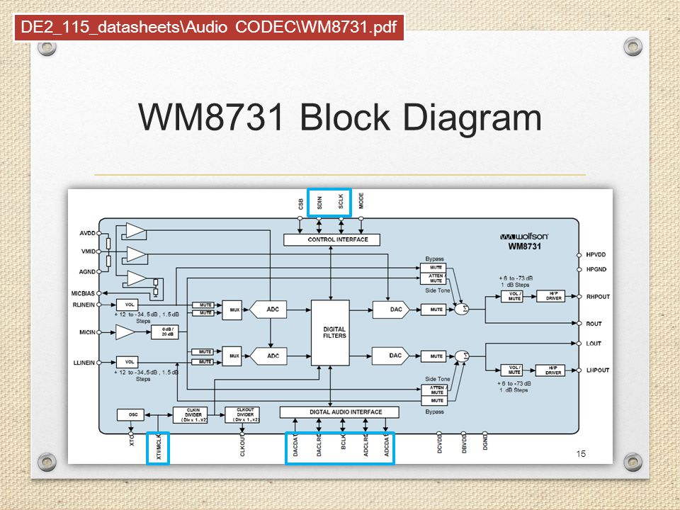 DE2_115_datasheets\Audio CODEC\WM8731.pdf