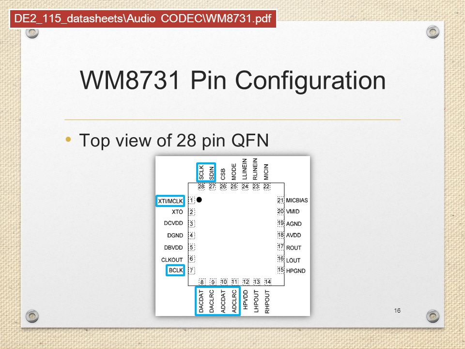 WM8731 Pin Configuration Top view of 28 pin QFN