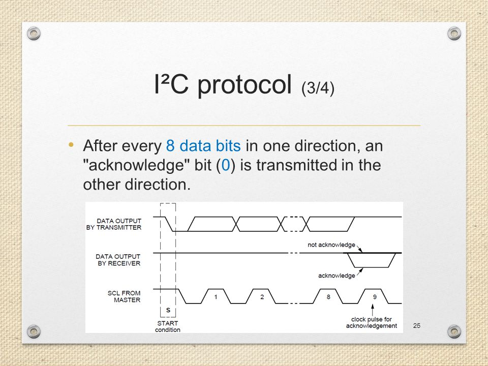 I²C protocol (3/4) After every 8 data bits in one direction, an acknowledge bit (0) is transmitted in the other direction.
