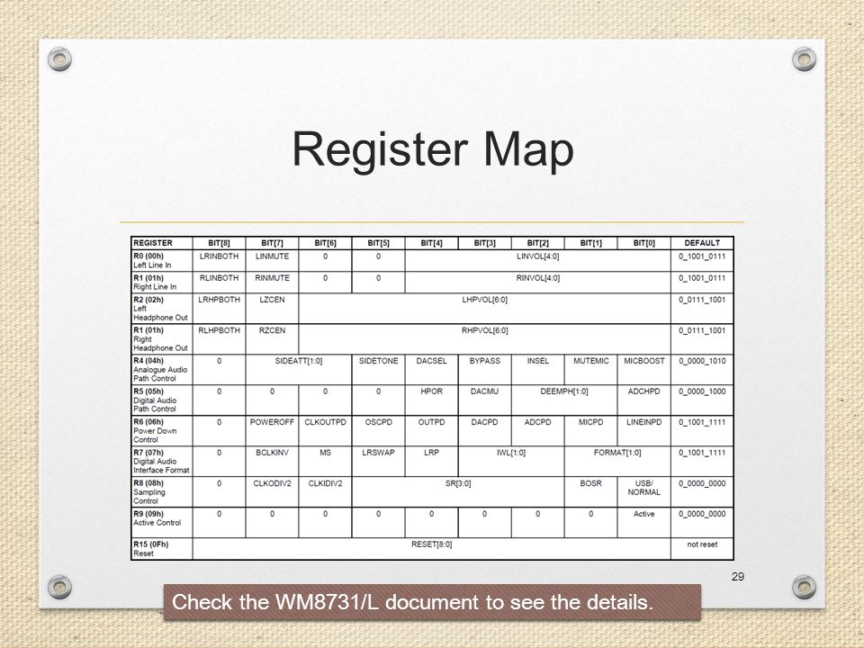 Register Map Check the WM8731/L document to see the details.
