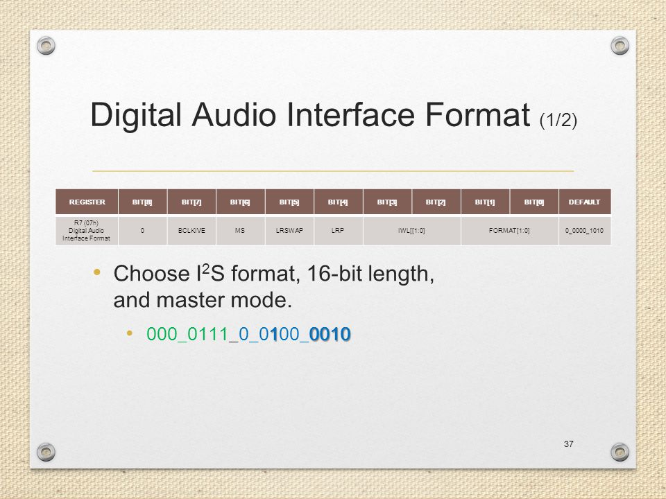 Digital Audio Interface Format (1/2)