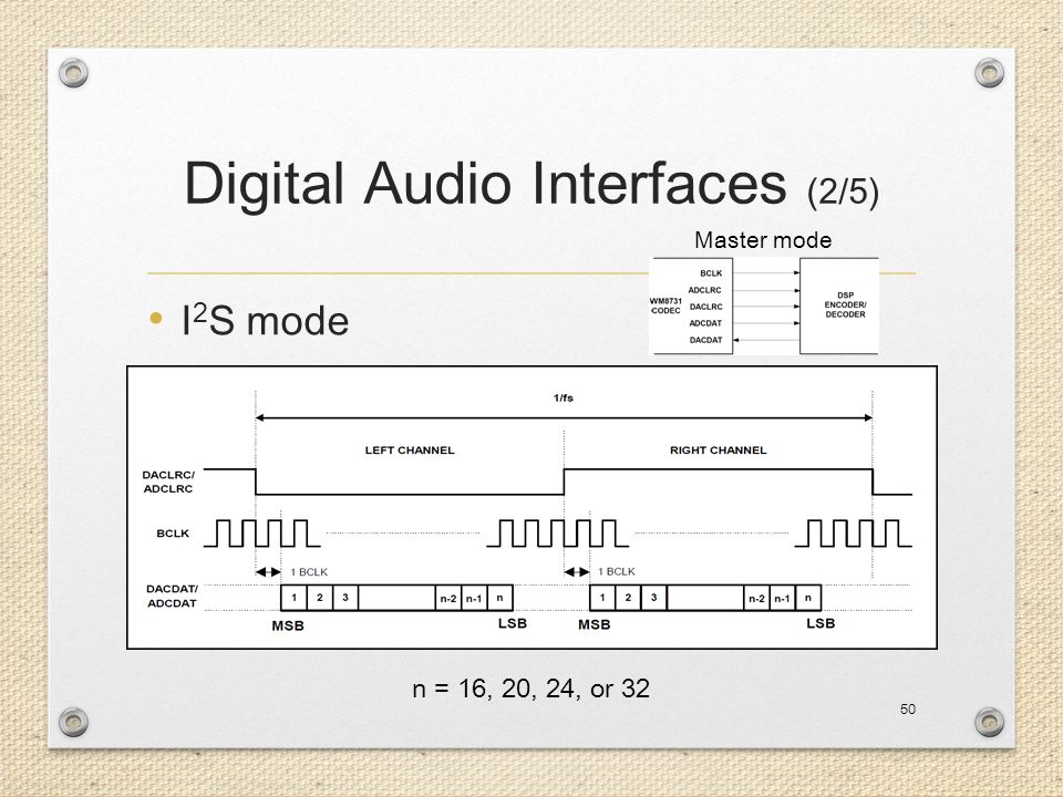 Digital Audio Interfaces (2/5)
