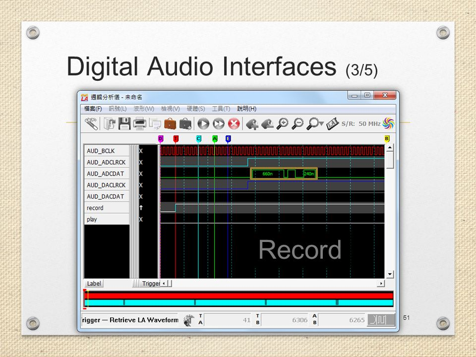 Digital Audio Interfaces (3/5)