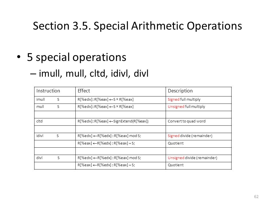 Section 3.5. Special Arithmetic Operations