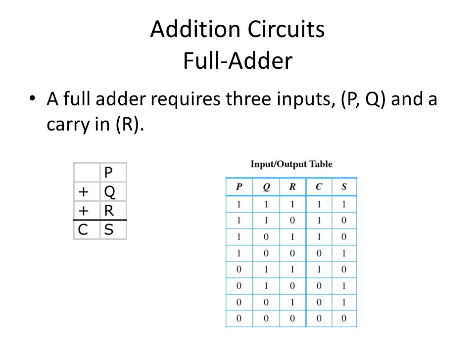 Addition Circuits Full-Adder