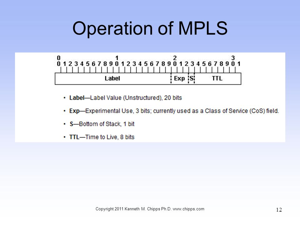 Lab MPLS with Traffic Engineering - ppt video online download