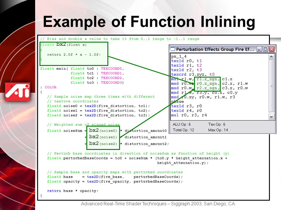 Example of Function Inlining