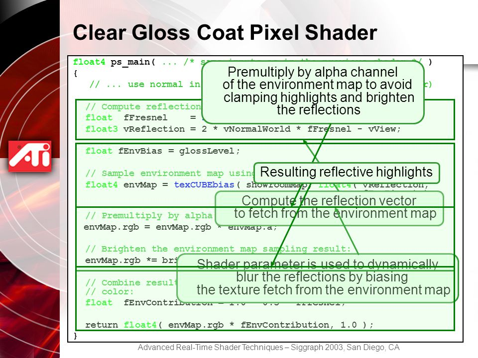 Clear Gloss Coat Pixel Shader