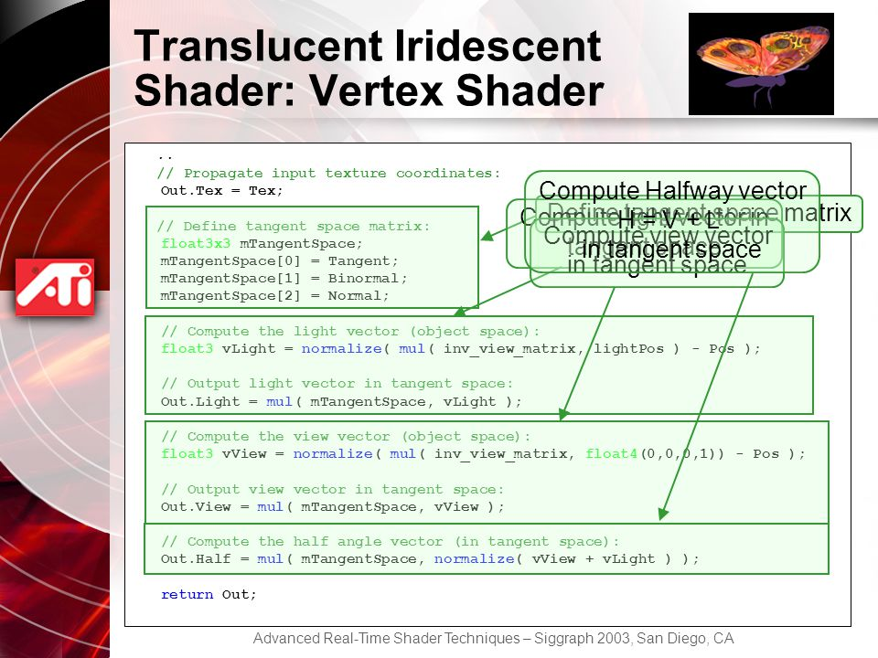 Translucent Iridescent Shader: Vertex Shader