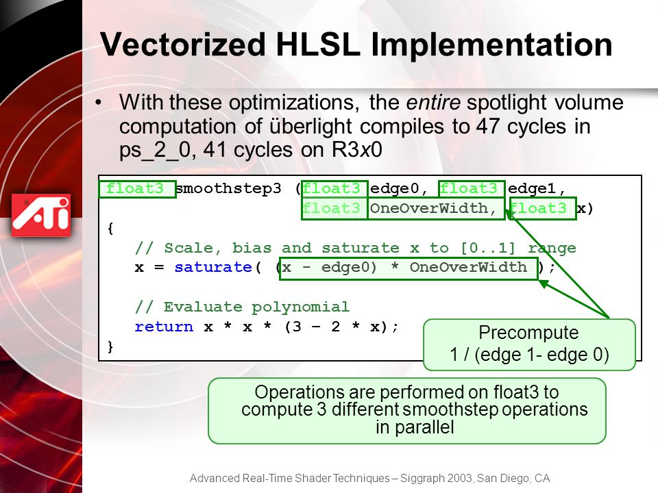 Vectorized HLSL Implementation