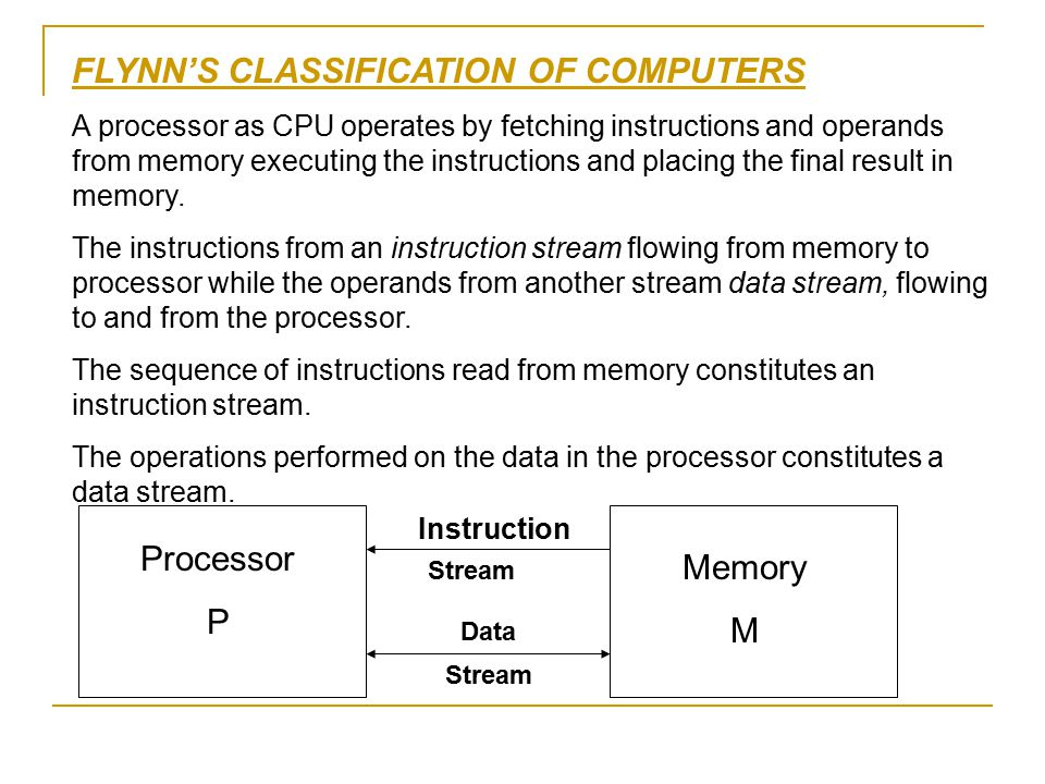 FLYNN'S CLASSIFICATION OF COMPUTERS