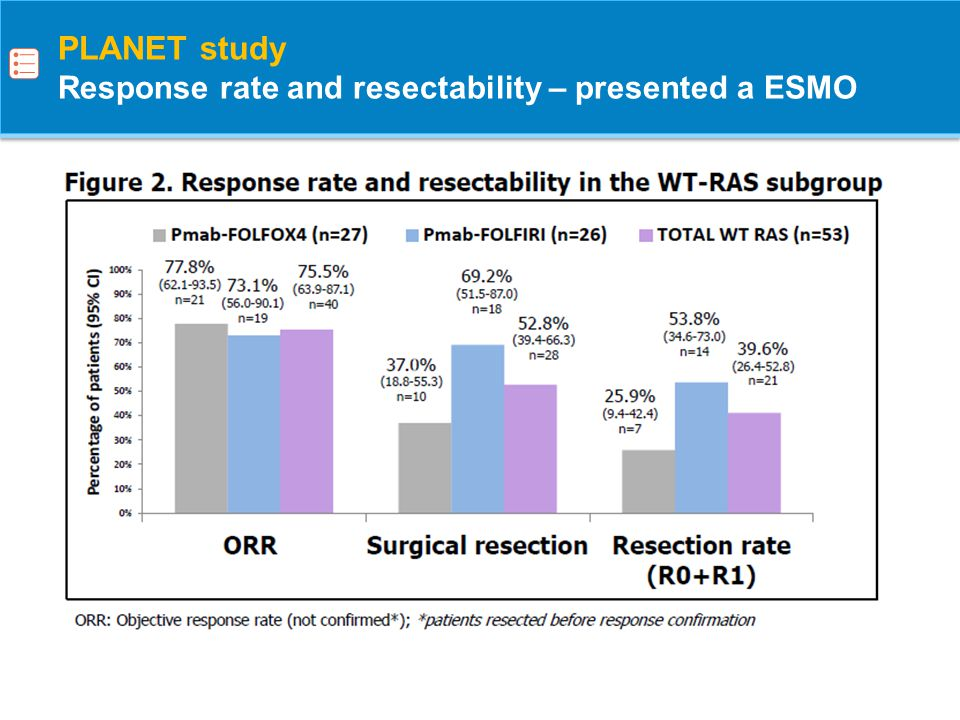 PLANET study Response rate and resectability – presented a ESMO