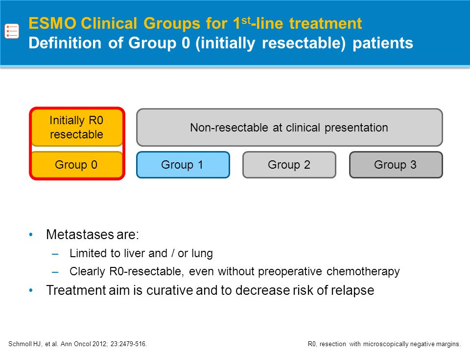 ESMO Clinical Groups for 1st-line treatment Definition of Group 0 (initially resectable) patients