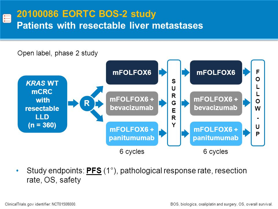 20100086 EORTC BOS-2 study Patients with resectable liver metastases