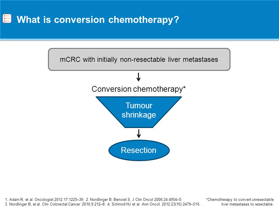 What is conversion chemotherapy
