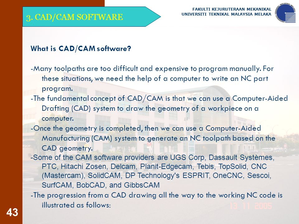 What is CAD/CAM software