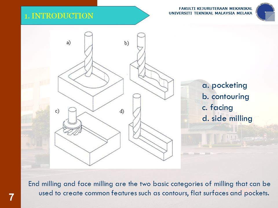 a. pocketing b. contouring c. facing d. side milling 1. INTRODUCTION