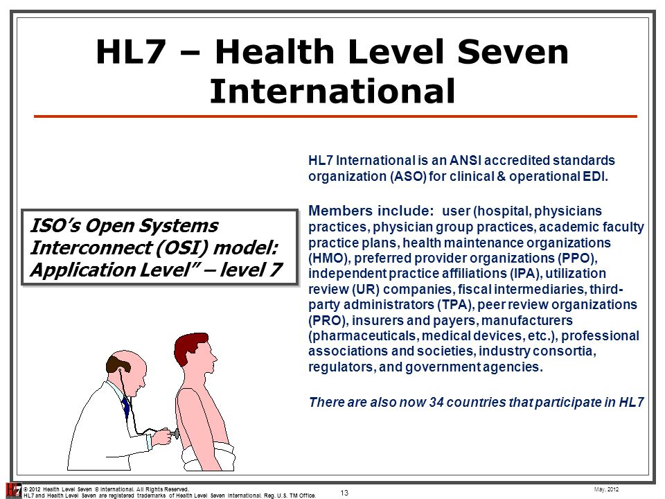 HL7 – Health Level Seven International